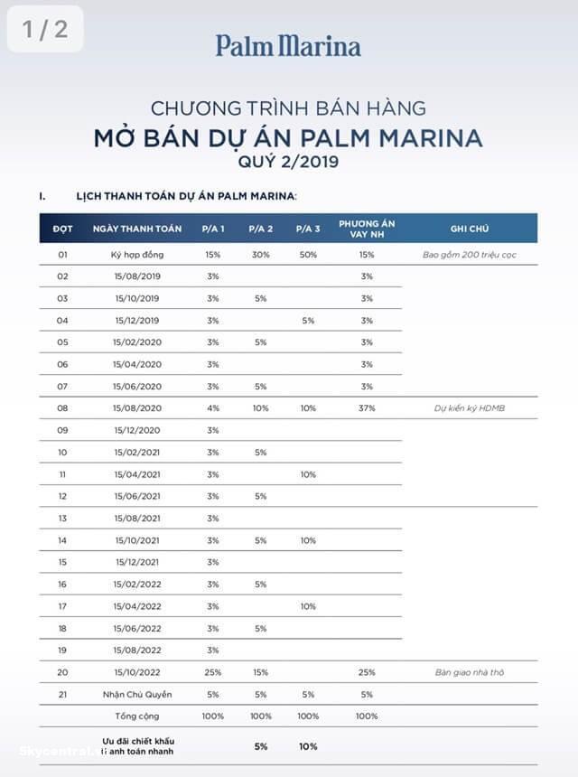 lịch thanh toán dự án palm marina