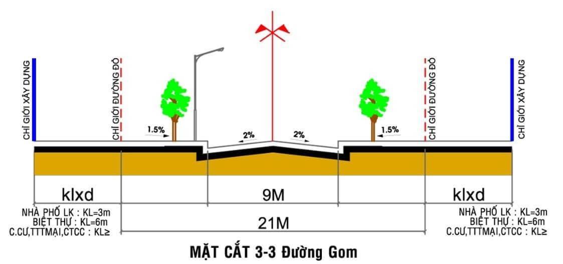 Quy định các công trình xây dựng với mốc lộ giới.