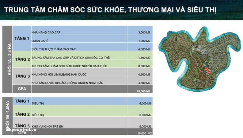 Trung tâm chăm sóc sức khỏe số 1 Việt Nam